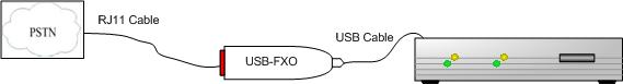 USB_FXO_Standard_application